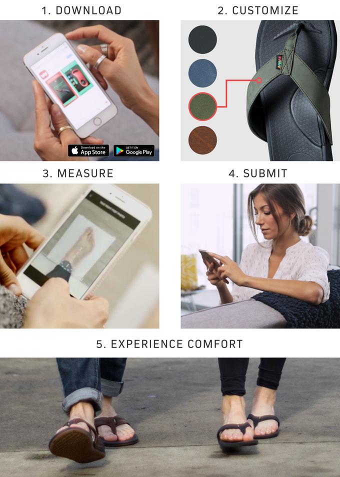 就是这双凉拖鞋,定制也很简单,在手机APP上拍下足部照片、上传并拍下拖鞋即可。